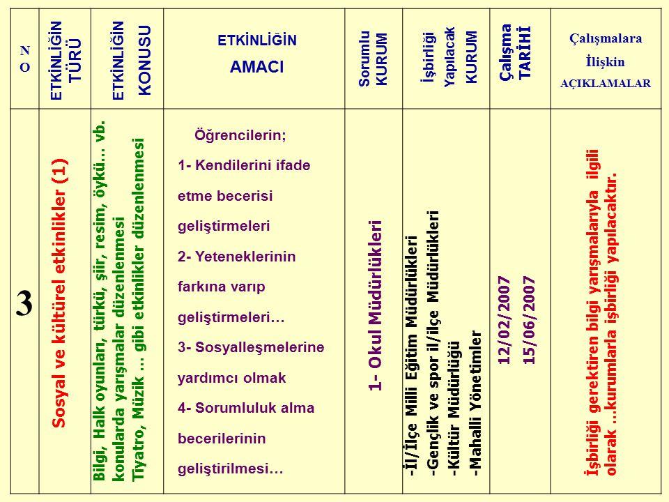 Çalışmalara İlişkin AÇIKLAMALAR Sosyal ve kültürel etkinlikler (1)