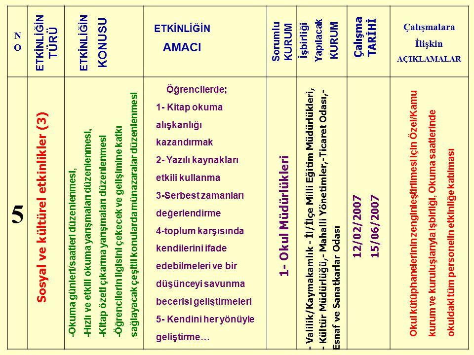 Çalışmalara İlişkin AÇIKLAMALAR Sosyal ve kültürel etkinlikler (3)