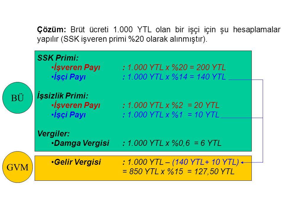 Çözüm: Brüt ücreti 1.000 YTL olan bir işçi için şu hesaplamalar yapılır (SSK işveren primi %20 olarak alınmıştır).