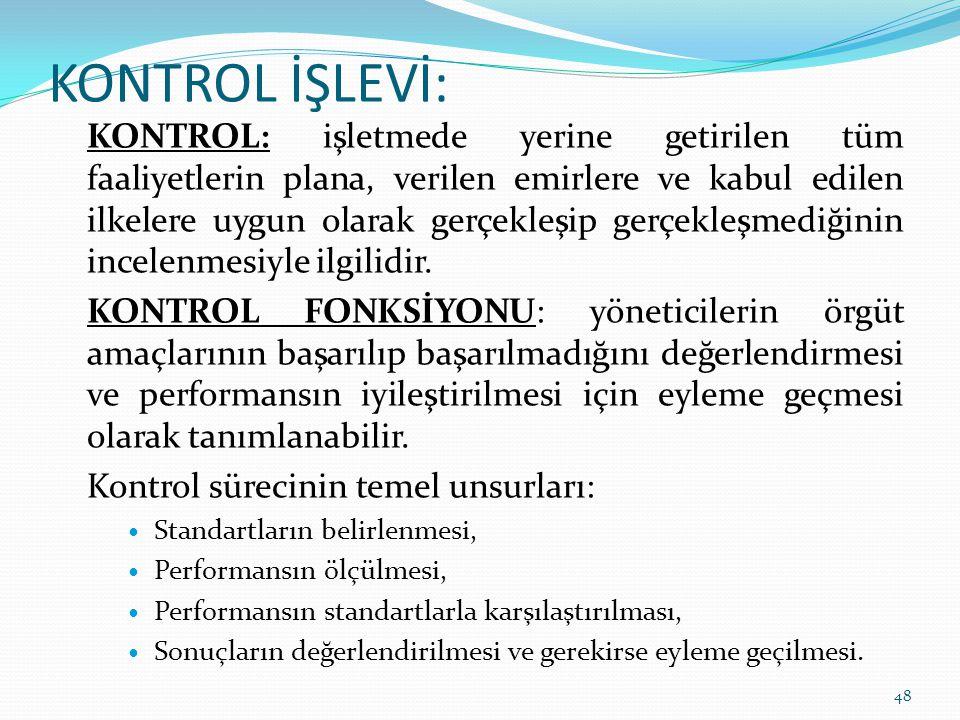 KONTROL İŞLEVİ: