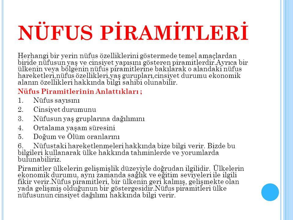 NÜFUS PİRAMİTLERİ