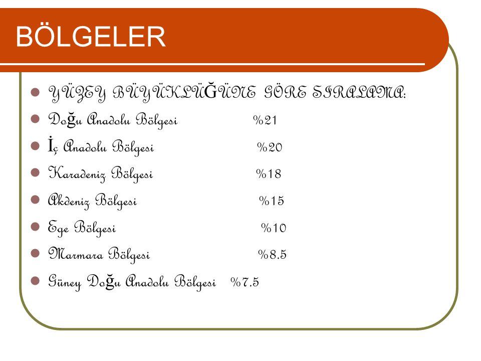 BÖLGELER YÜZEY BÜYÜKLÜĞÜNE GÖRE SIRALAMA: Doğu Anadolu Bölgesi %21