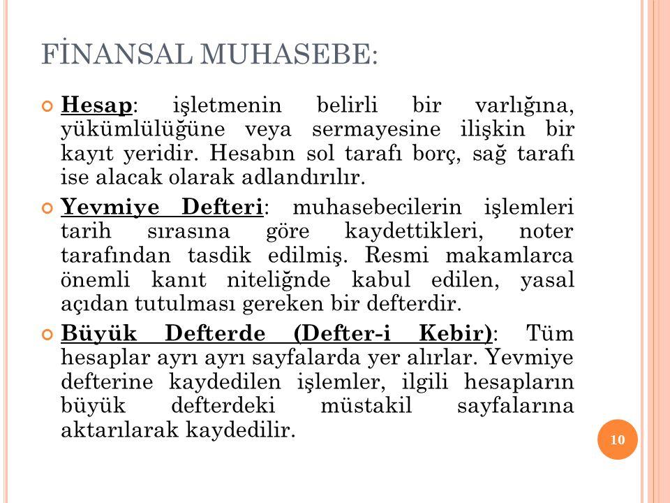 FİNANSAL MUHASEBE: