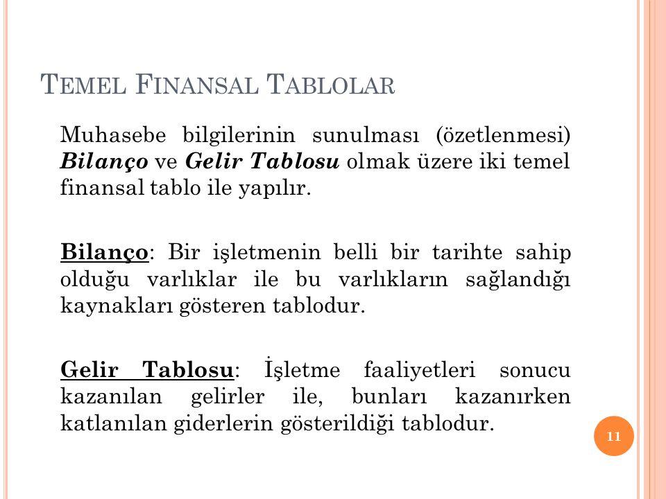 Temel Finansal Tablolar