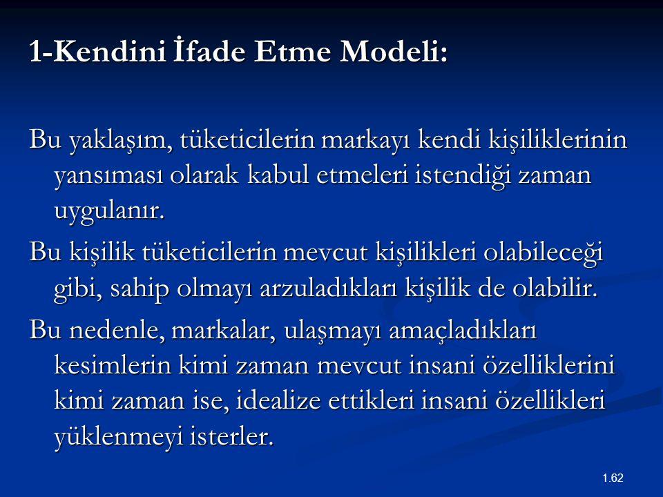 1-Kendini İfade Etme Modeli: