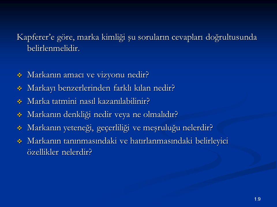 Kapferer'e göre, marka kimliği şu soruların cevapları doğrultusunda belirlenmelidir.