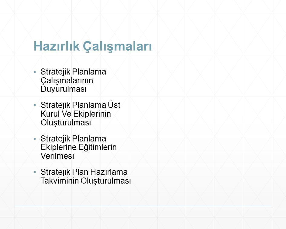 Hazırlık Çalışmaları Stratejik Planlama Çalışmalarının Duyurulması