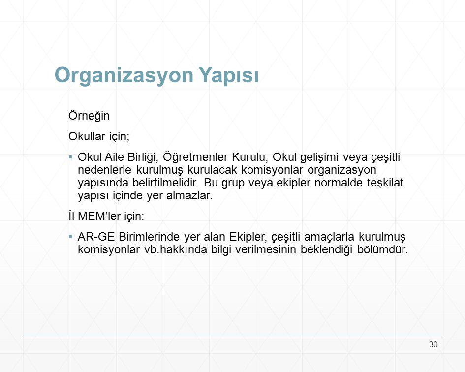 Organizasyon Yapısı Örneğin Okullar için;