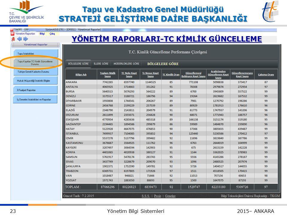 YÖNETİM RAPORLARI-TC KİMLİK GÜNCELLEME