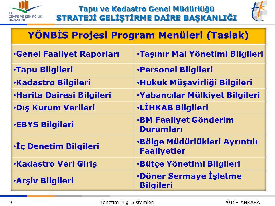 YÖNBİS Projesi Program Menüleri (Taslak)