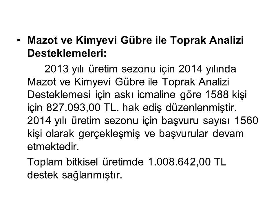 Mazot ve Kimyevi Gübre ile Toprak Analizi Desteklemeleri:
