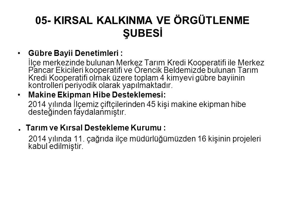 05- KIRSAL KALKINMA VE ÖRGÜTLENME ŞUBESİ