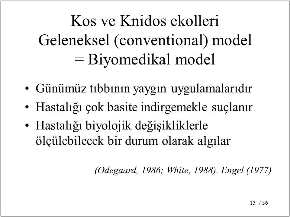 Kos ve Knidos ekolleri Geleneksel (conventional) model = Biyomedikal model