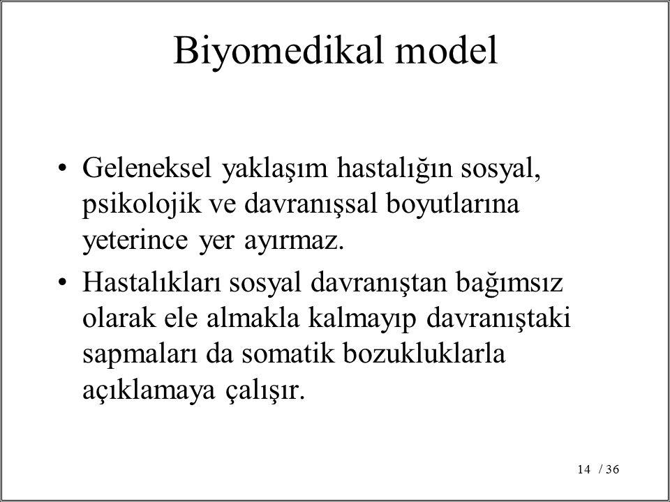 Biyomedikal model Geleneksel yaklaşım hastalığın sosyal, psikolojik ve davranışsal boyutlarına yeterince yer ayırmaz.