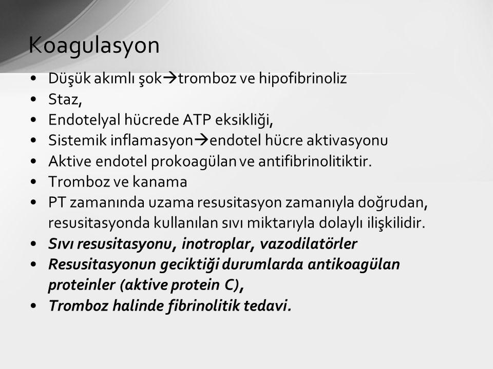 Koagulasyon Düşük akımlı şoktromboz ve hipofibrinoliz Staz,