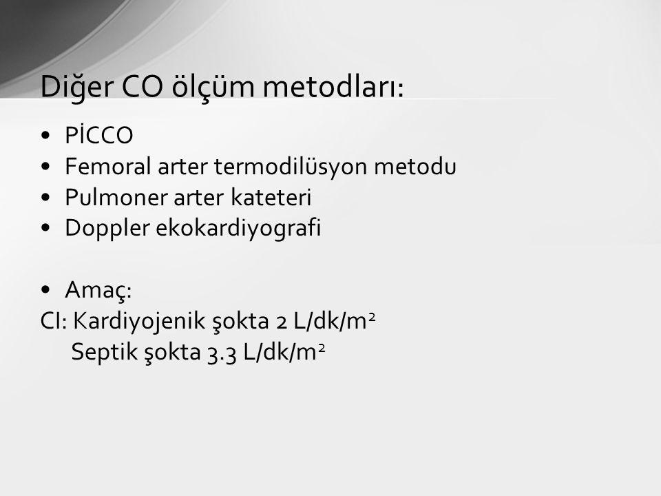 Diğer CO ölçüm metodları: