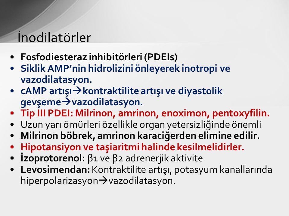 İnodilatörler Fosfodiesteraz inhibitörleri (PDEIs)