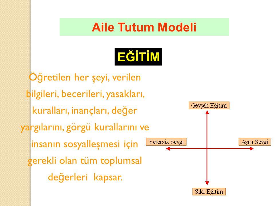 Aile Tutum Modeli EĞİTİM