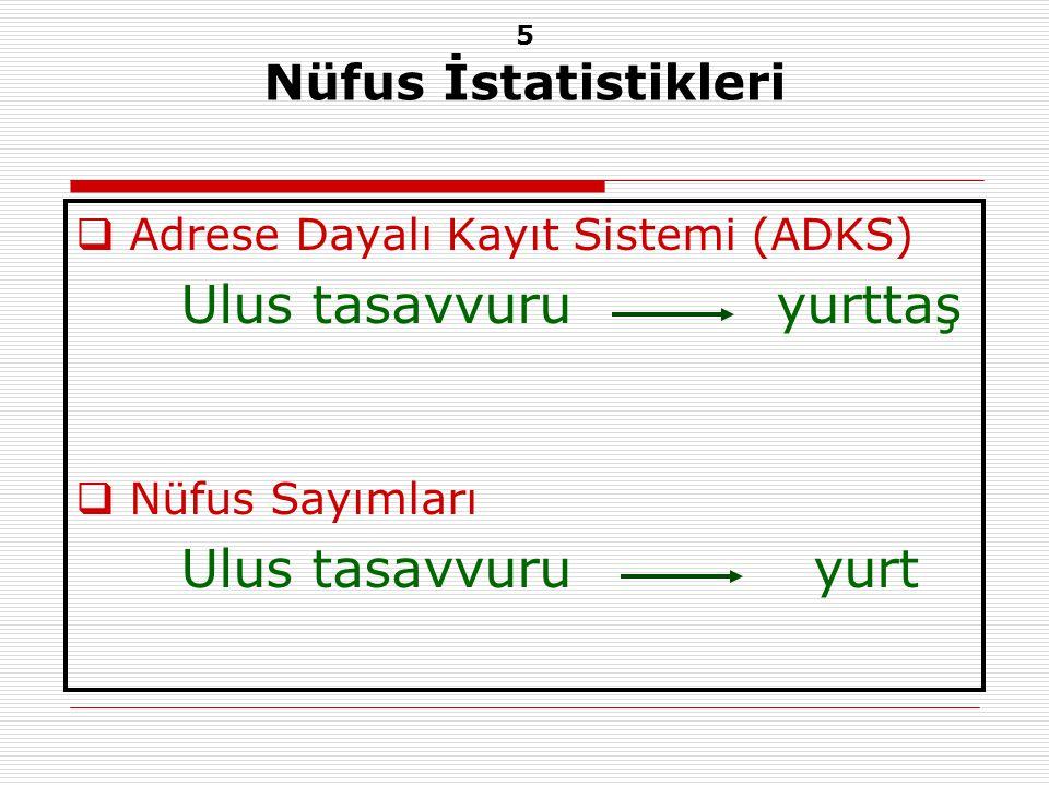 Adrese Dayalı Kayıt Sistemi (ADKS) Ulus tasavvuru yurttaş