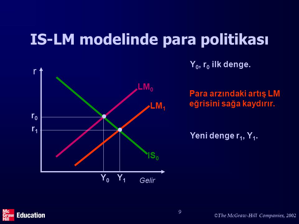 Karma Politika Talep yönetimi, gelir düzeyini yüksek bir ortalamada tutmak. için para ve maliye politikalarının birlikte kullanılmasıdır.