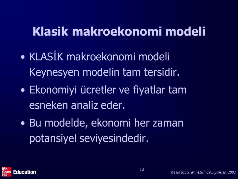 Klasik makroekonomi modeli (2)