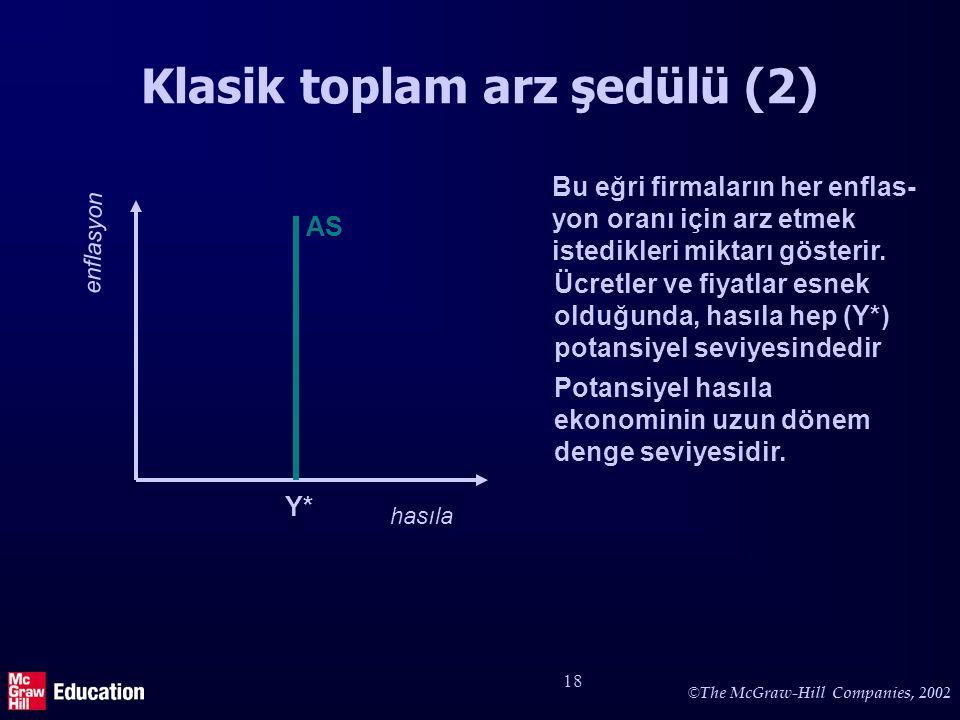 Klasik toplam arz şedülü (3)