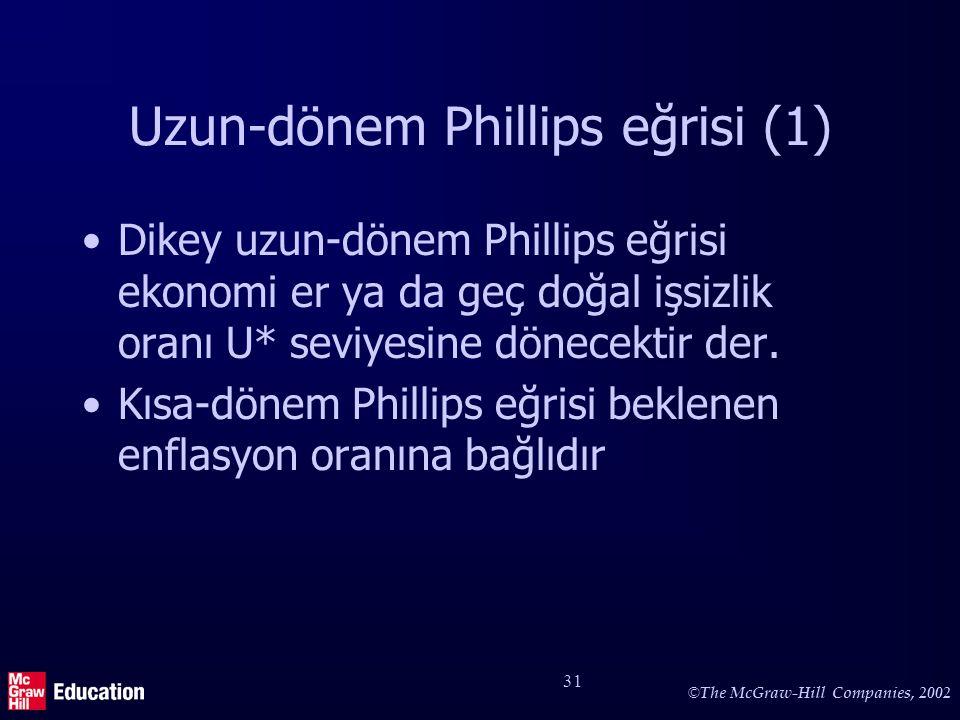 Uzun-dönem Phillips eğrisi (2)