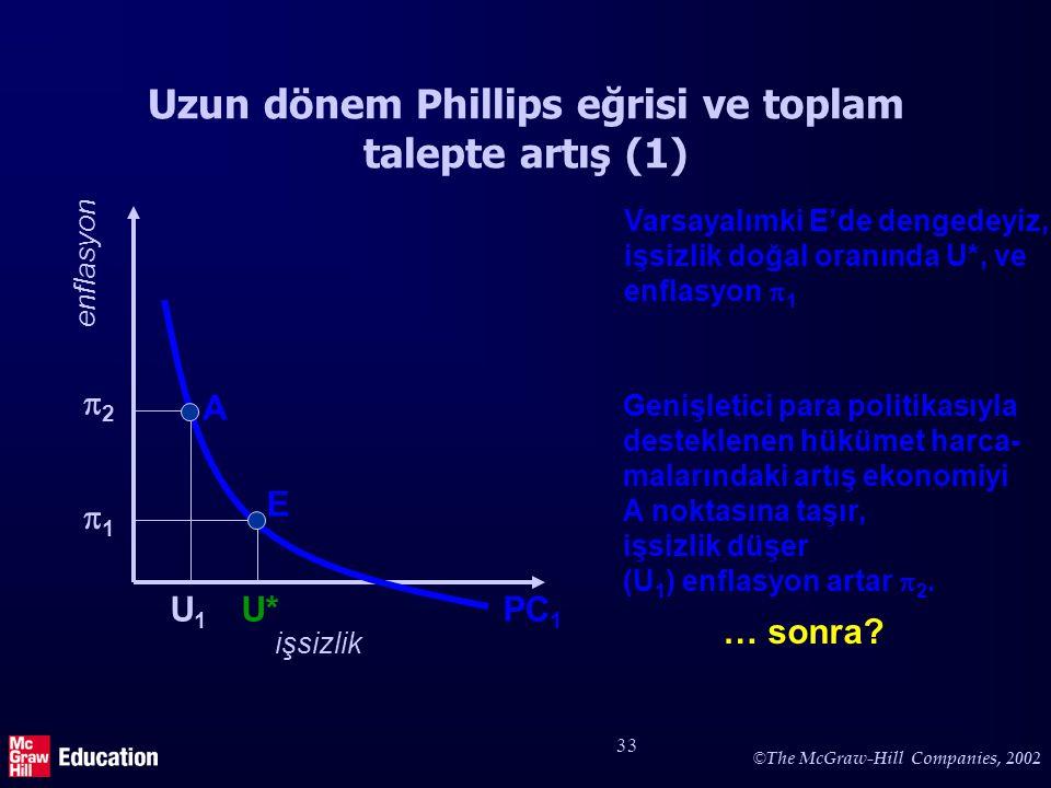 Uzun dönem Phillips eğrisi ve toplam talepde artış (2)