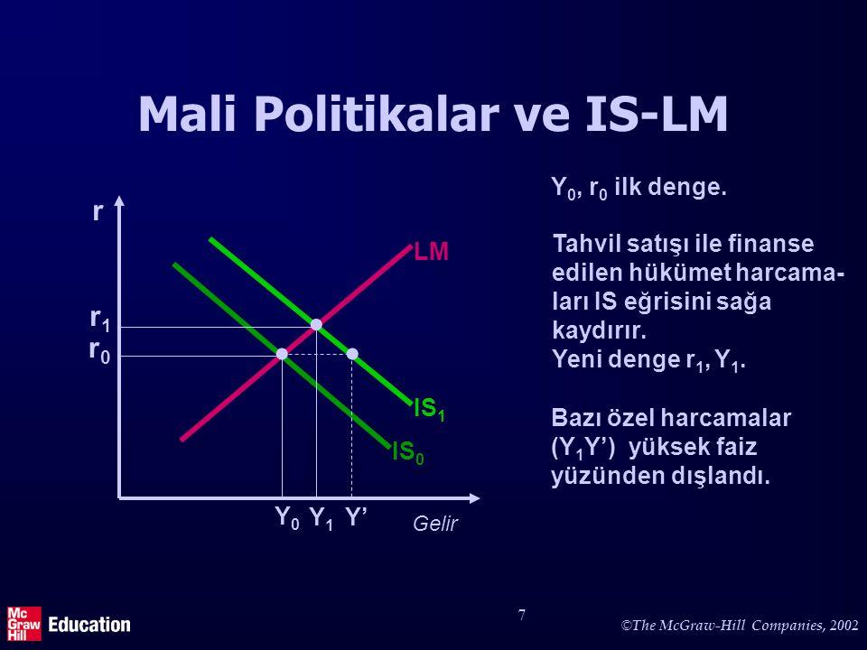 Mali Politikalar ve IS-LM (2)