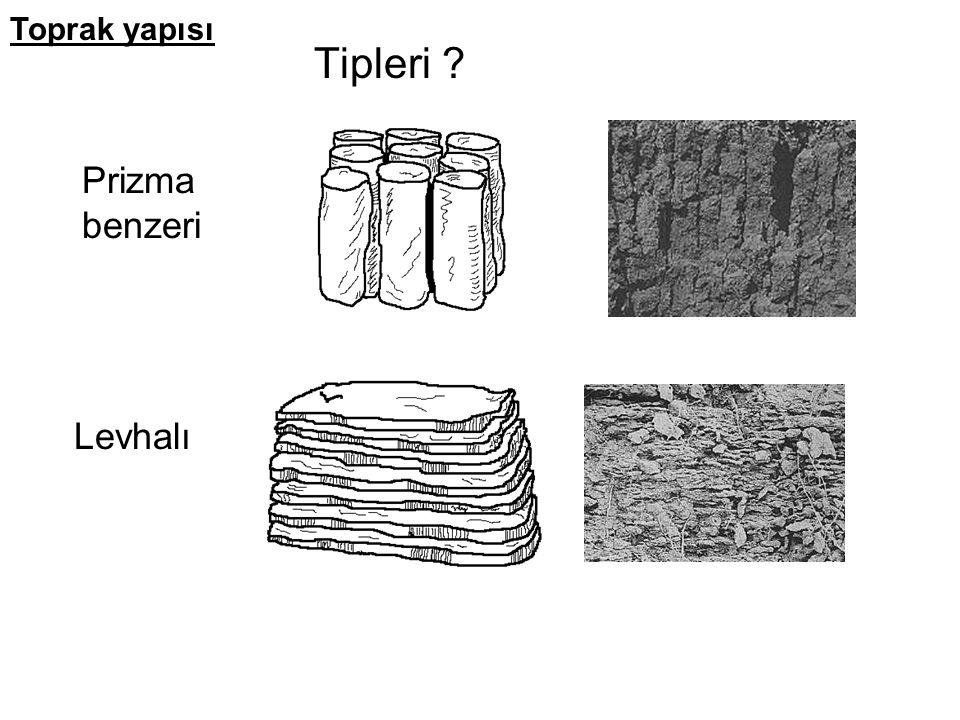 Toprak yapısı Tipleri Prizma benzeri Levhalı