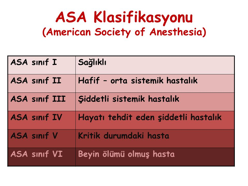 ASA Klasifikasyonu (American Society of Anesthesia)