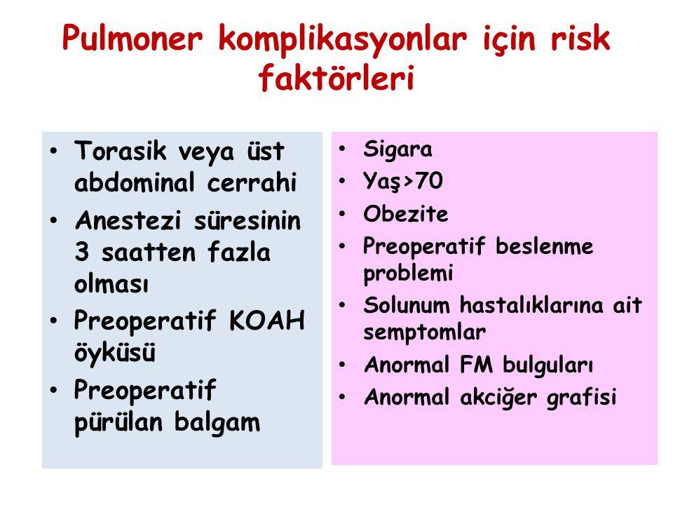 Pulmoner komplikasyonlar için risk faktörleri