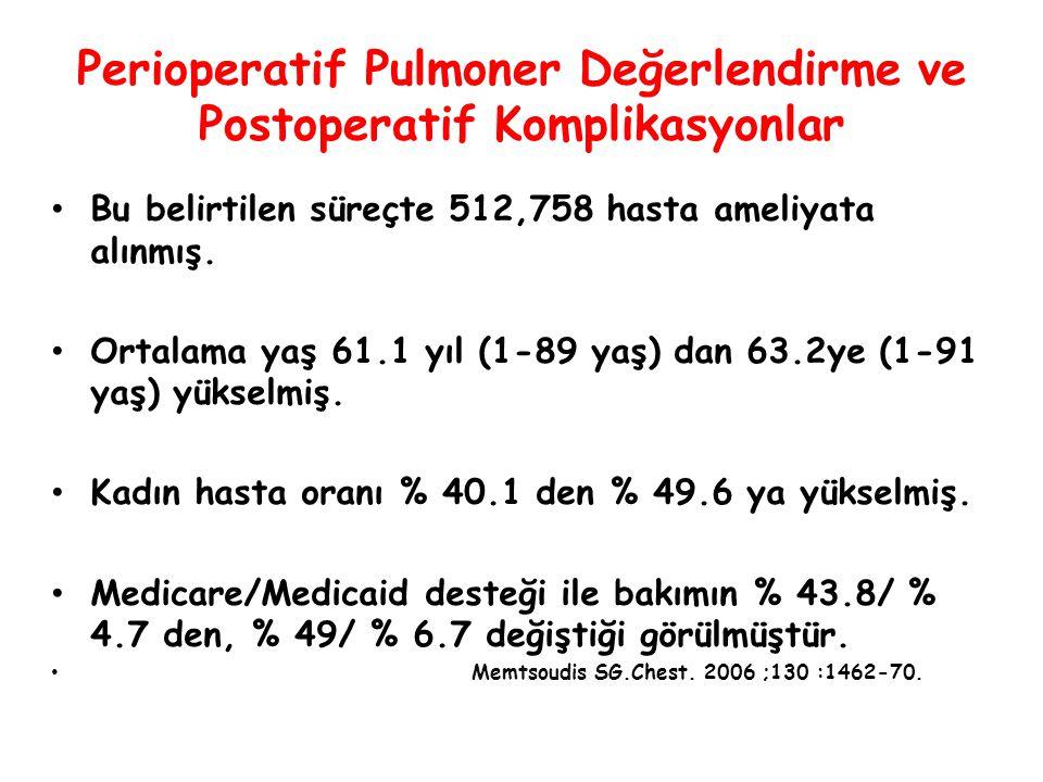 Perioperatif Pulmoner Değerlendirme ve Postoperatif Komplikasyonlar