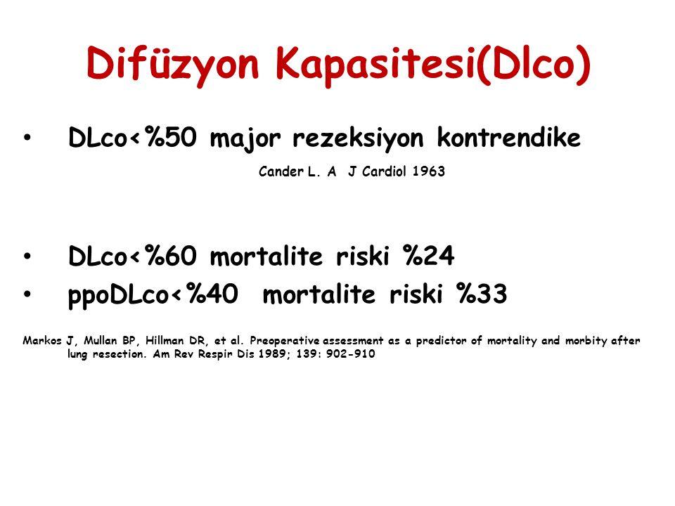Difüzyon Kapasitesi(Dlco)