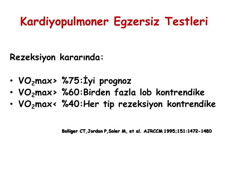 Kardiyopulmoner Egzersiz Testleri