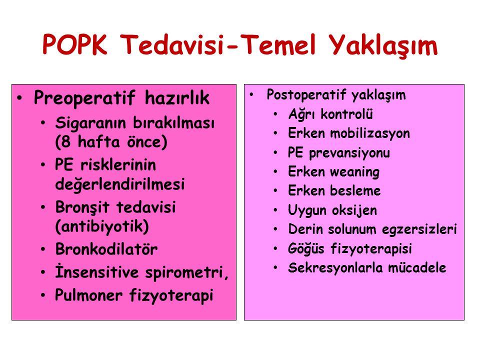 POPK Tedavisi-Temel Yaklaşım