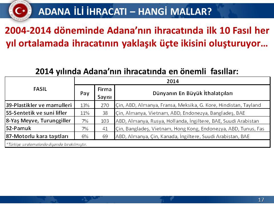 2014 yılında Adana'nın ihracatında en önemli fasıllar: