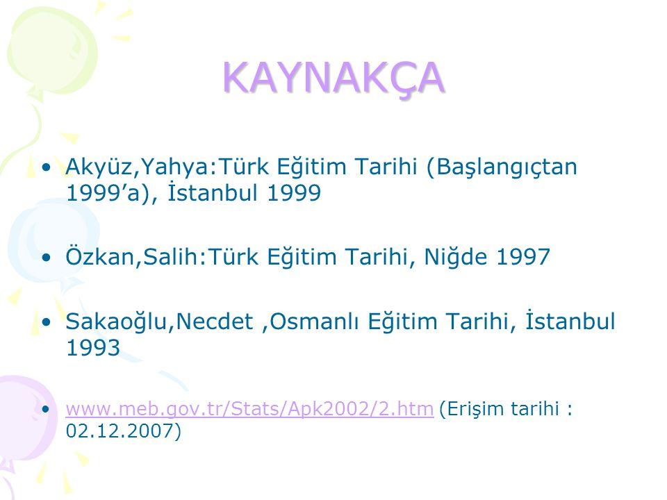 KAYNAKÇA Akyüz,Yahya:Türk Eğitim Tarihi (Başlangıçtan 1999'a), İstanbul 1999. Özkan,Salih:Türk Eğitim Tarihi, Niğde 1997.