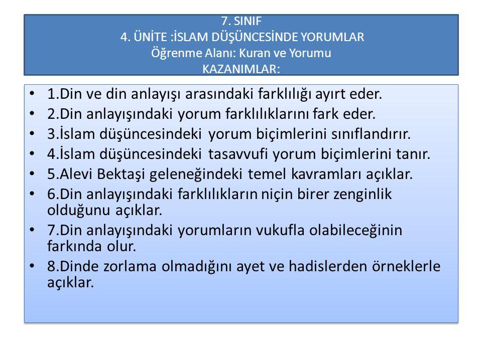 1.Din ve din anlayışı arasındaki farklılığı ayırt eder.
