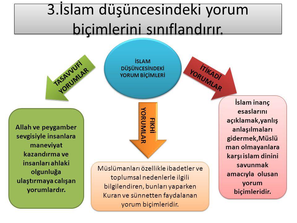 3.İslam düşüncesindeki yorum biçimlerini sınıflandırır.
