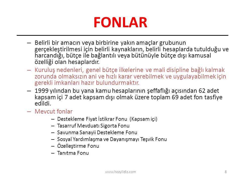 FONLAR