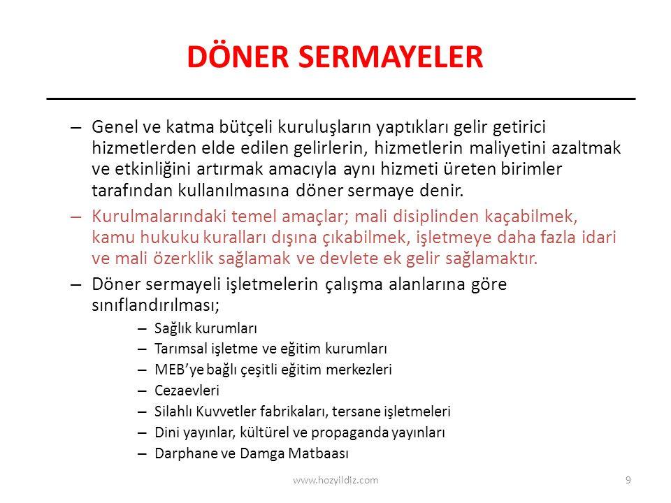 DÖNER SERMAYELER