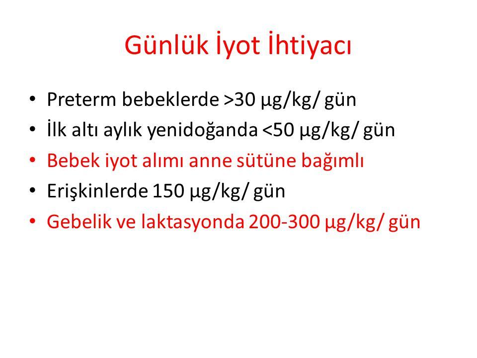 Günlük İyot İhtiyacı Preterm bebeklerde >30 µg/kg/ gün