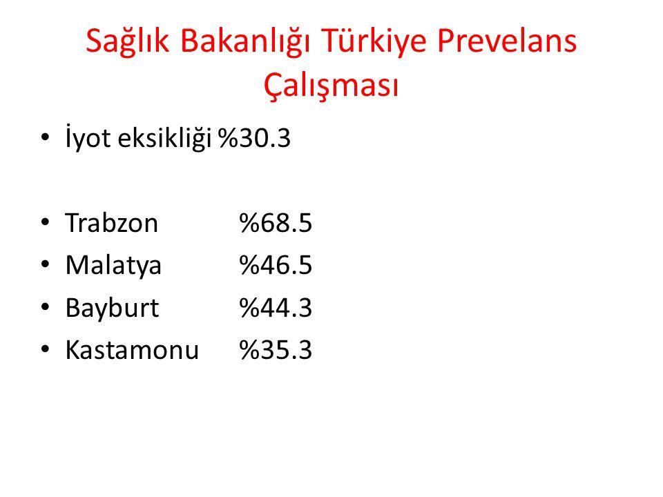 Sağlık Bakanlığı Türkiye Prevelans Çalışması