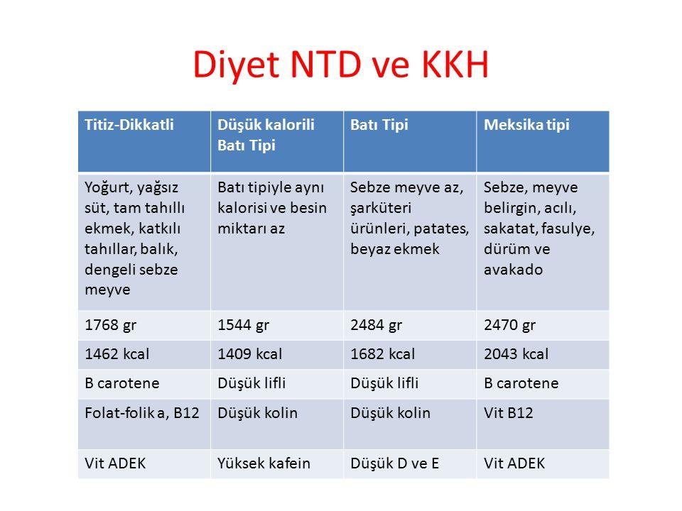 Diyet NTD ve KKH Titiz-Dikkatli Düşük kalorili Batı Tipi Batı Tipi