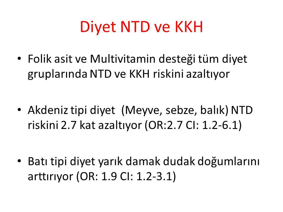 Diyet NTD ve KKH Folik asit ve Multivitamin desteği tüm diyet gruplarında NTD ve KKH riskini azaltıyor.