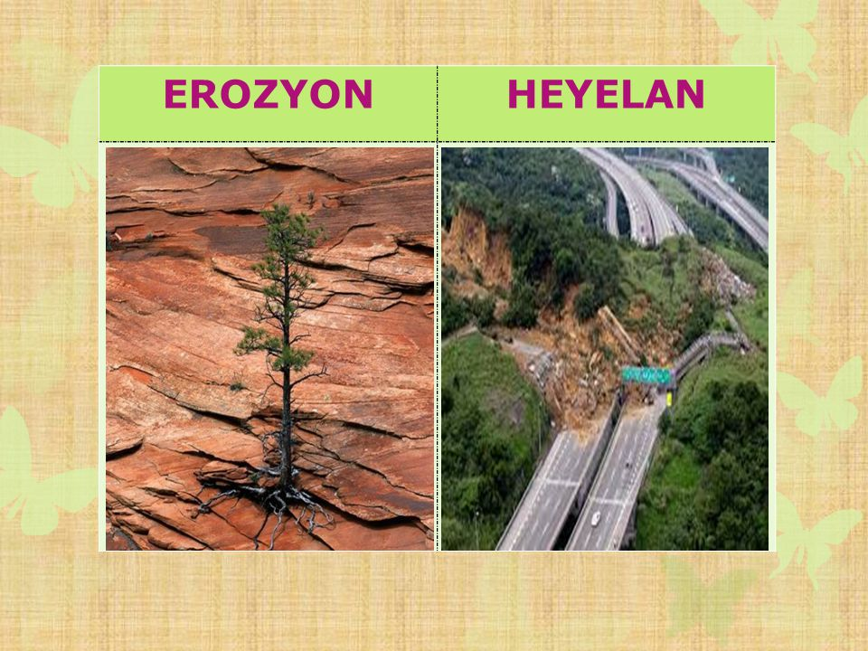 EROZYON HEYELAN