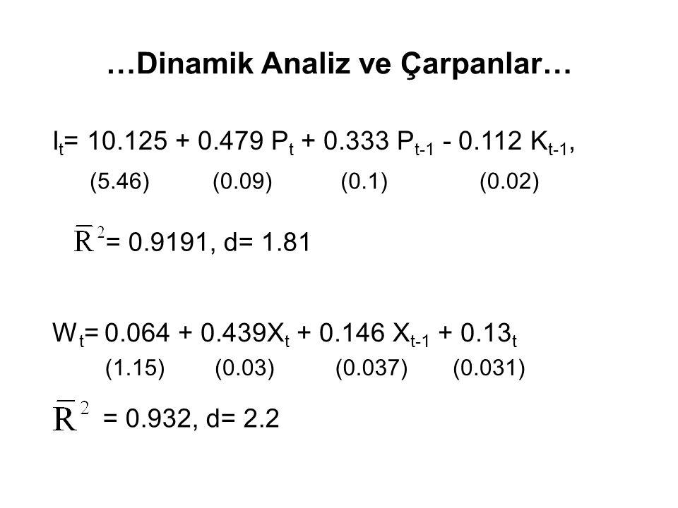 …Dinamik Analiz ve Çarpanlar…