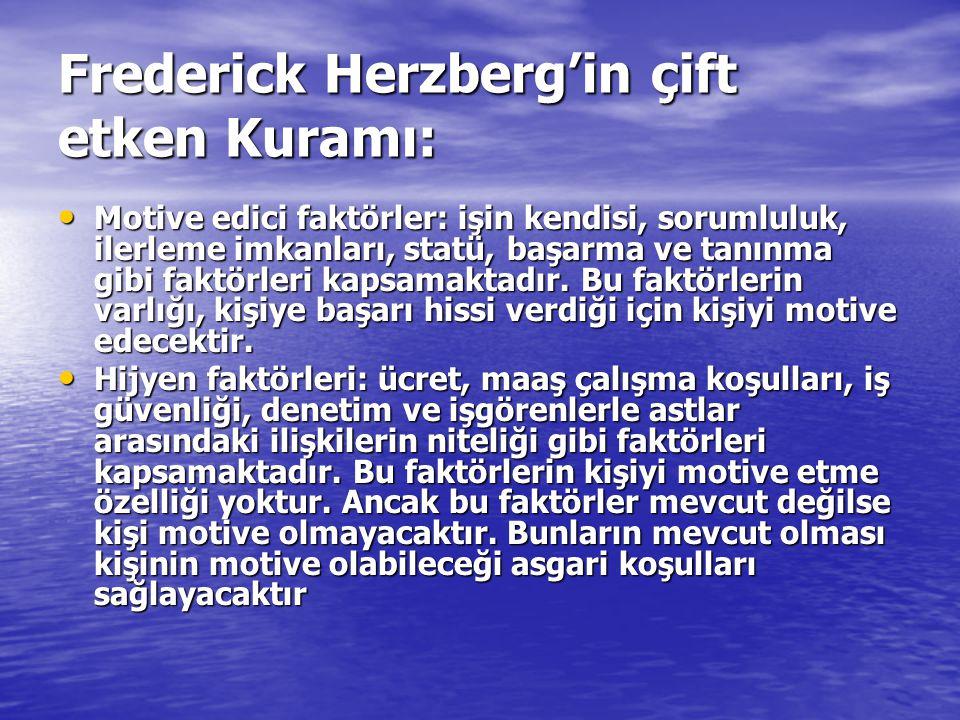 Frederick Herzberg'in çift etken Kuramı: