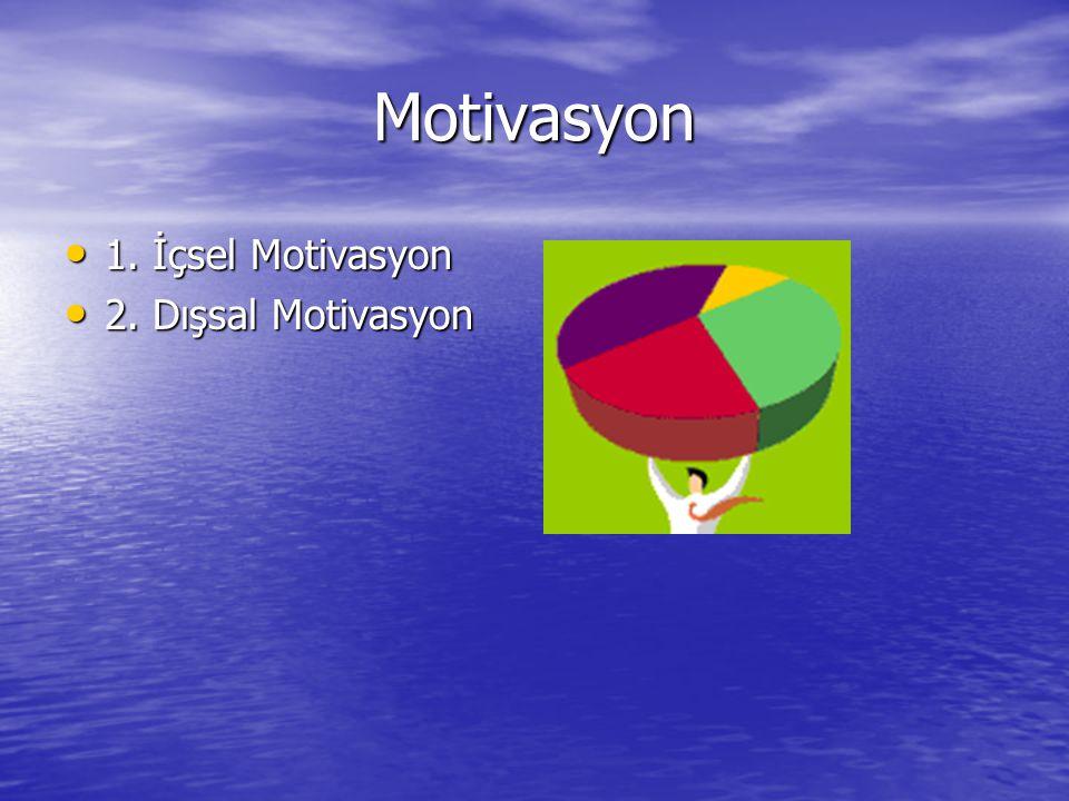 Motivasyon 1. İçsel Motivasyon 2. Dışsal Motivasyon